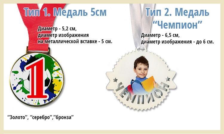 Печать на подарочных медалях. Краснодар